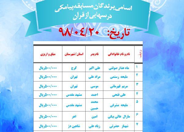 برندگان مسابقه هفتگی پیامکی درسهایی از قرآن